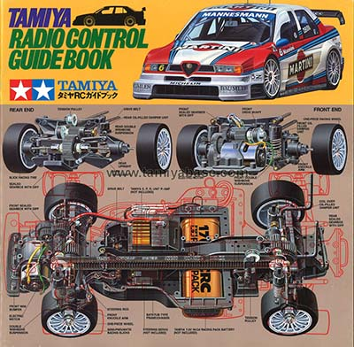 Tamiya Guide Book 1997_2