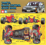Tamiya guide book 1993_2 img 1