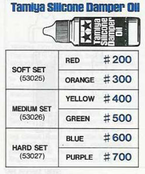 Silicone Oil guide - General RC - MSUK RC Forum
